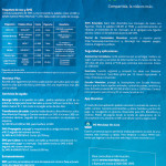 Movistar Prepaid Cell Phone Plan User Guide Page 4 Brochure