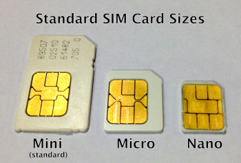 SIM Cards Sizes - Mini (normal), Micro, Nano, How to cut