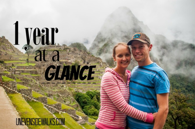 One Year at a Glance Landon and Alyssa in Front of Machu Picchu