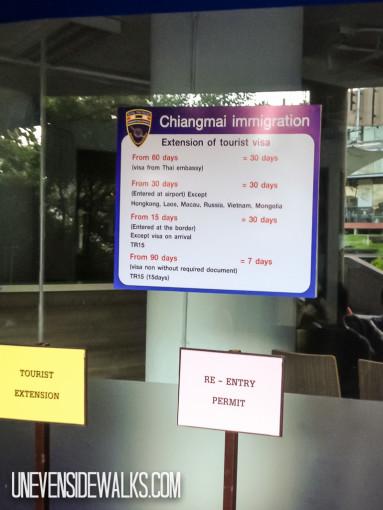 Thailand Tourist Visa Extension Day Limits
